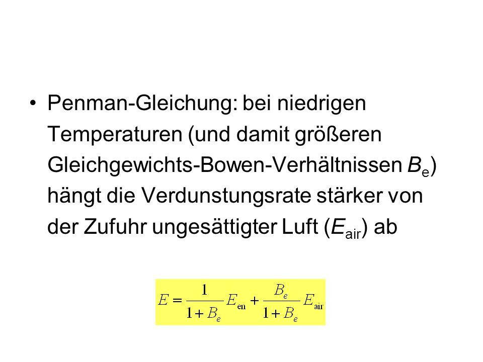 Penman-Gleichung: bei niedrigen Temperaturen (und damit größeren Gleichgewichts-Bowen-Verhältnissen Be) hängt die Verdunstungsrate stärker von der Zufuhr ungesättigter Luft (Eair) ab