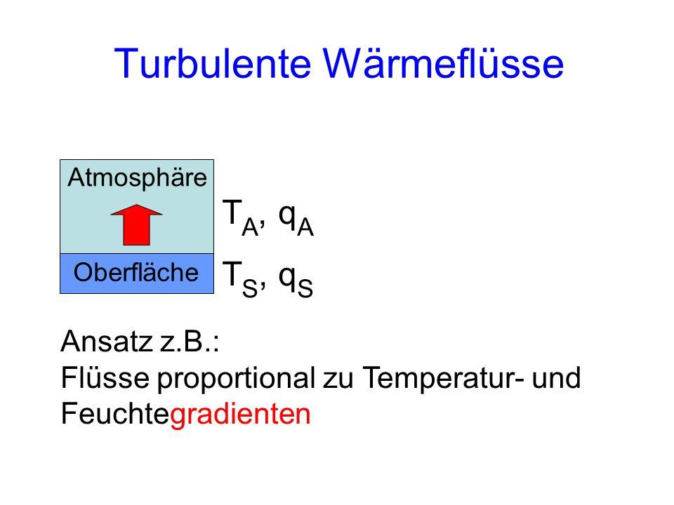 Turbulente Wärmeflüsse