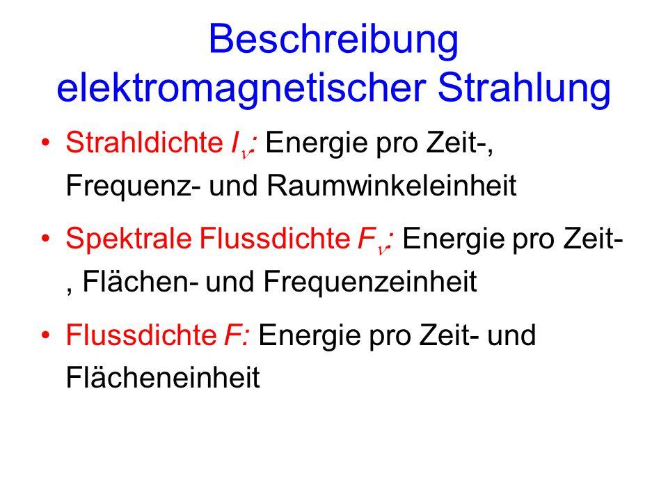 Beschreibung elektromagnetischer Strahlung