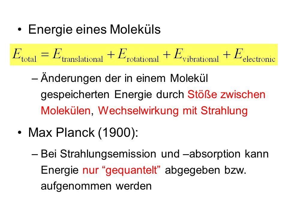Energie eines Moleküls