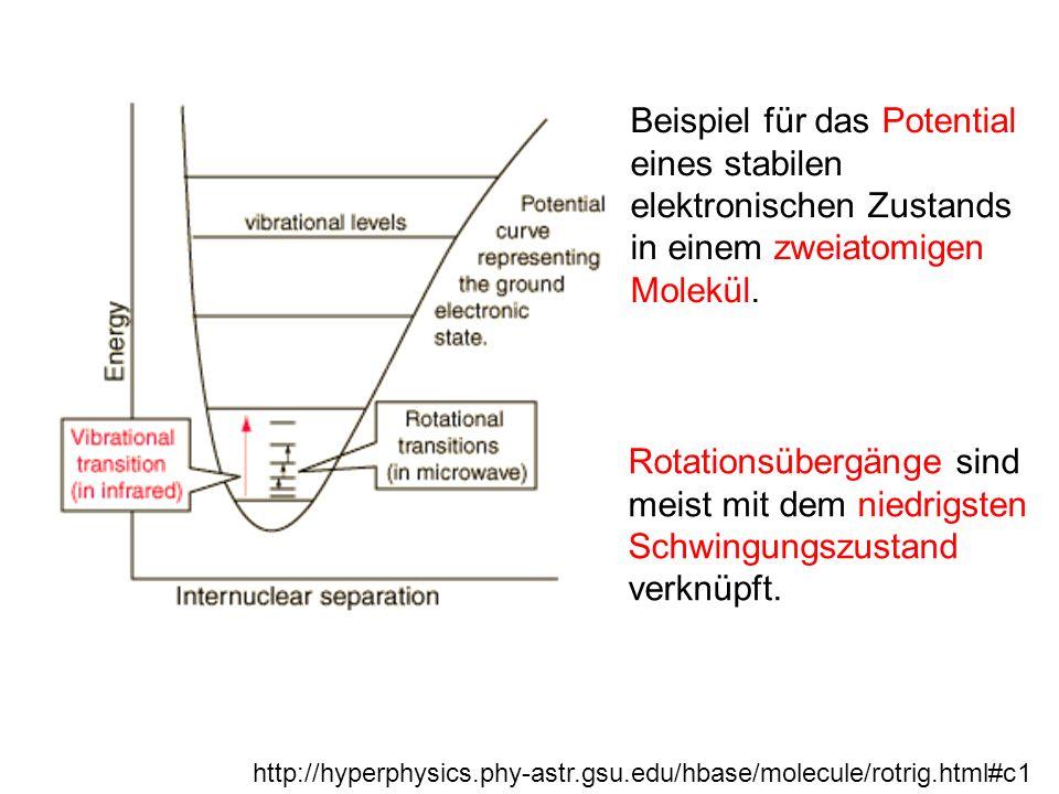 Beispiel für das Potential eines stabilen elektronischen Zustands in einem zweiatomigen Molekül.