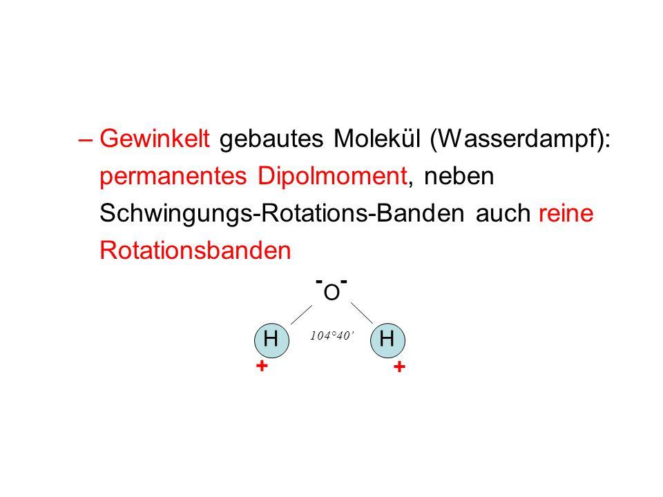 Gewinkelt gebautes Molekül (Wasserdampf): permanentes Dipolmoment, neben Schwingungs-Rotations-Banden auch reine Rotationsbanden