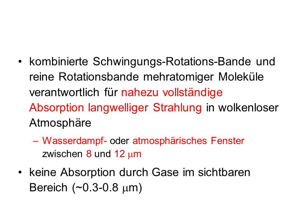 keine Absorption durch Gase im sichtbaren Bereich (~0.3-0.8 mm)