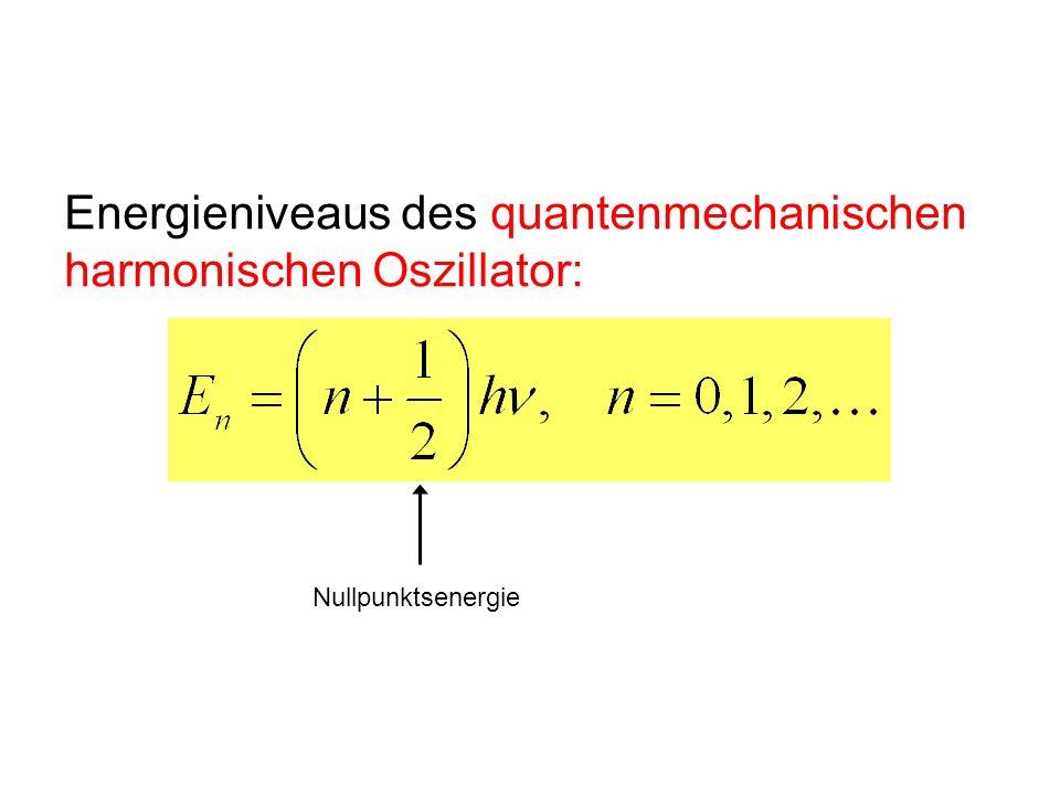 Energieniveaus des quantenmechanischen harmonischen Oszillator: