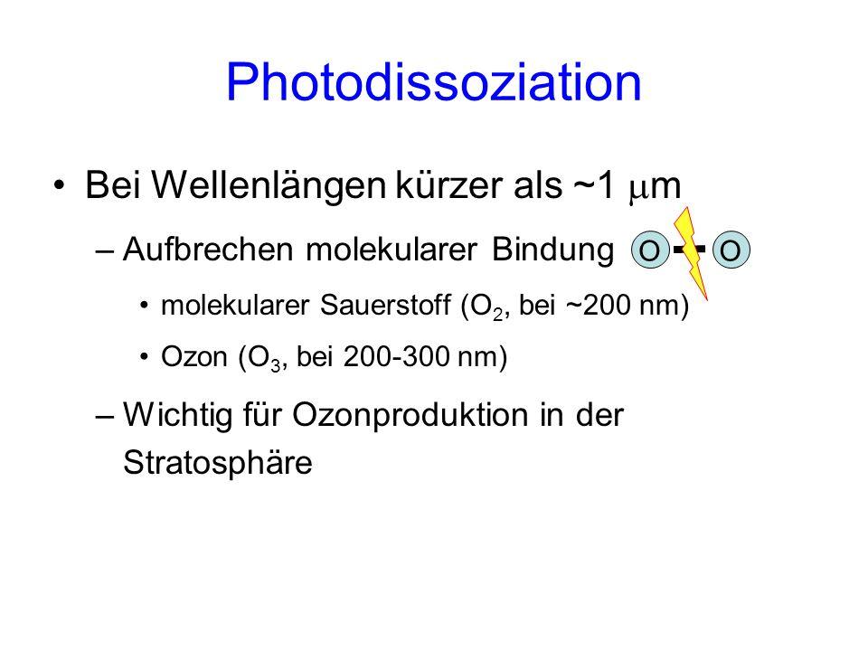 Photodissoziation Bei Wellenlängen kürzer als ~1 mm