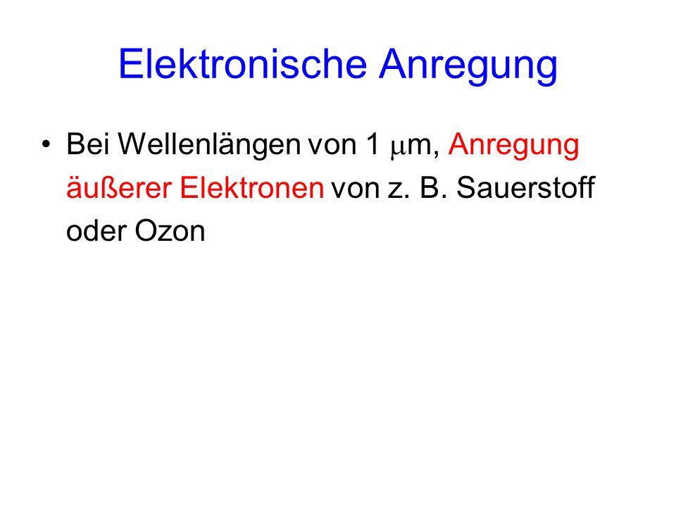 Elektronische Anregung