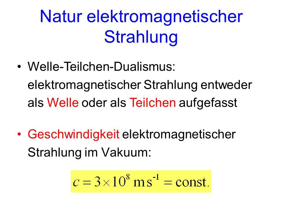 Natur elektromagnetischer Strahlung