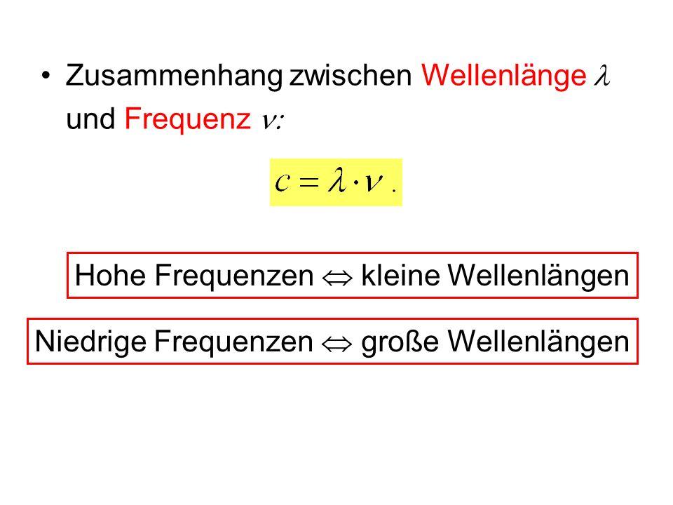 Zusammenhang zwischen Wellenlänge l und Frequenz n: