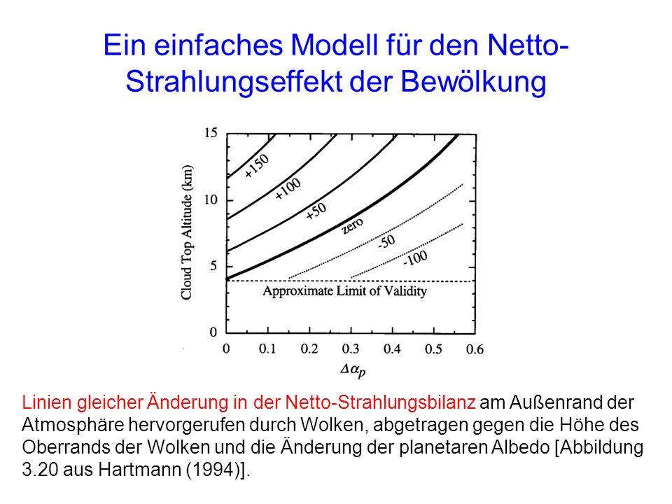 Ein einfaches Modell für den Netto-Strahlungseffekt der Bewölkung