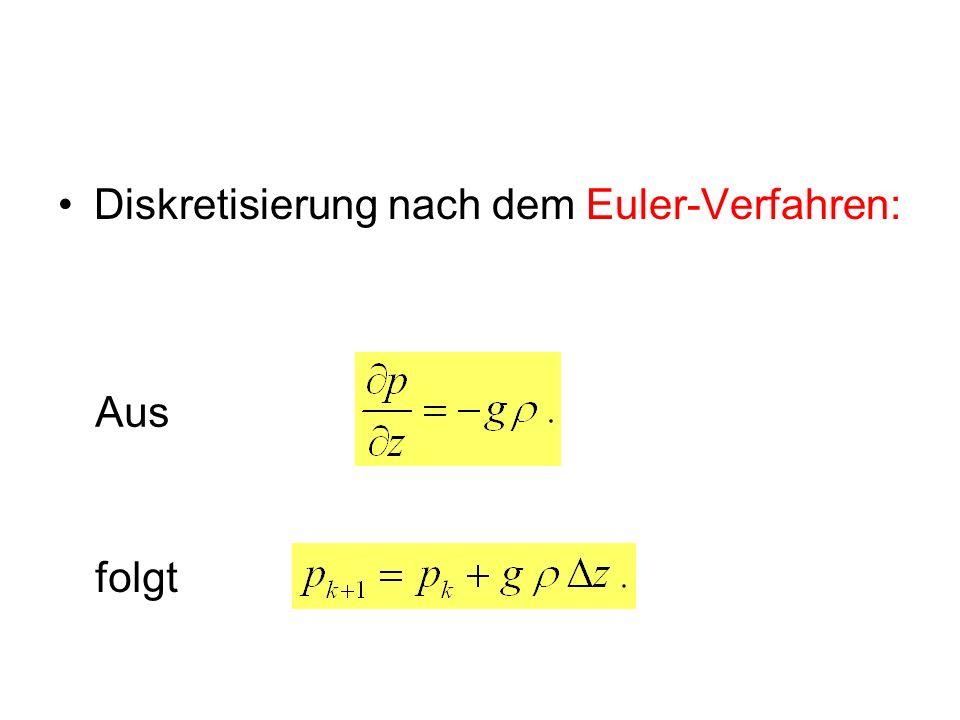 Diskretisierung nach dem Euler-Verfahren: