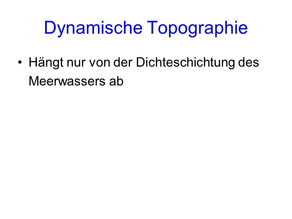 Dynamische Topographie