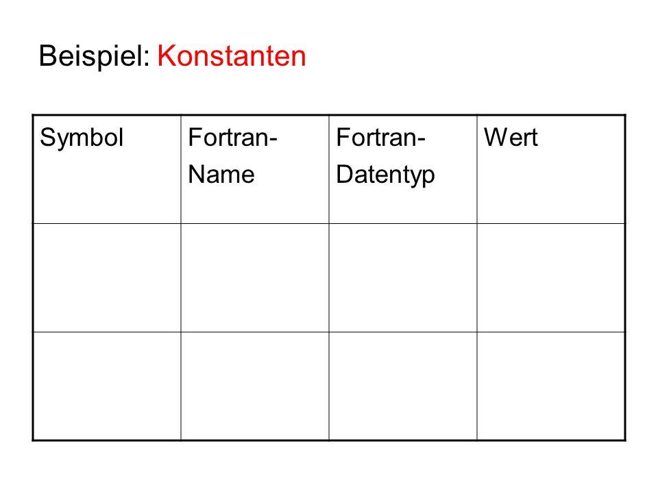 Beispiel: Konstanten Symbol Fortran-Name Fortran-Datentyp Wert
