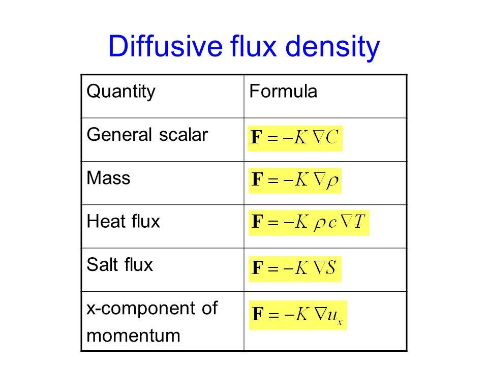 Diffusive flux density