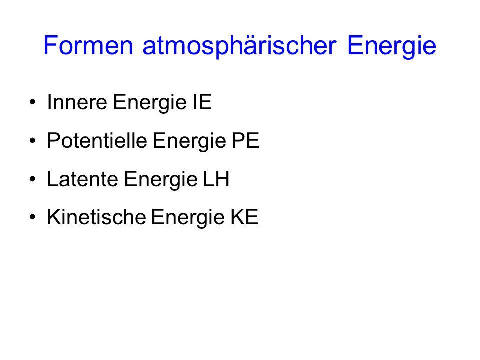 Formen atmosphärischer Energie