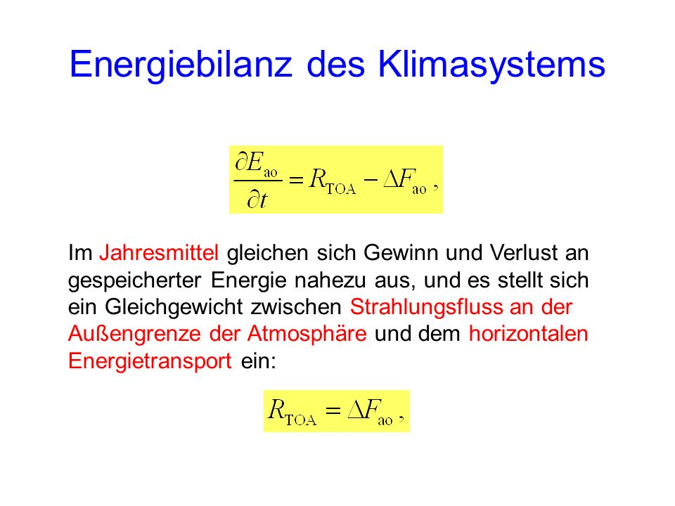 Energiebilanz des Klimasystems