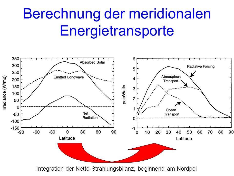Berechnung der meridionalen Energietransporte