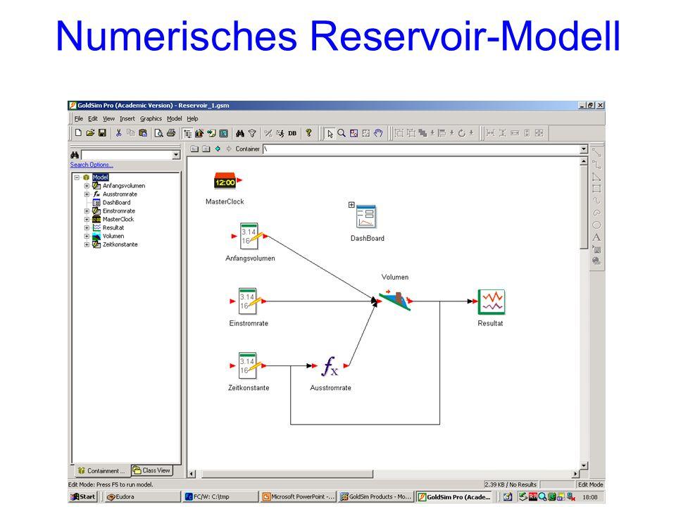 Numerisches Reservoir-Modell