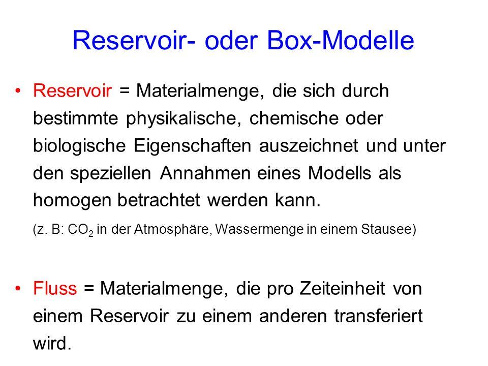 Reservoir- oder Box-Modelle
