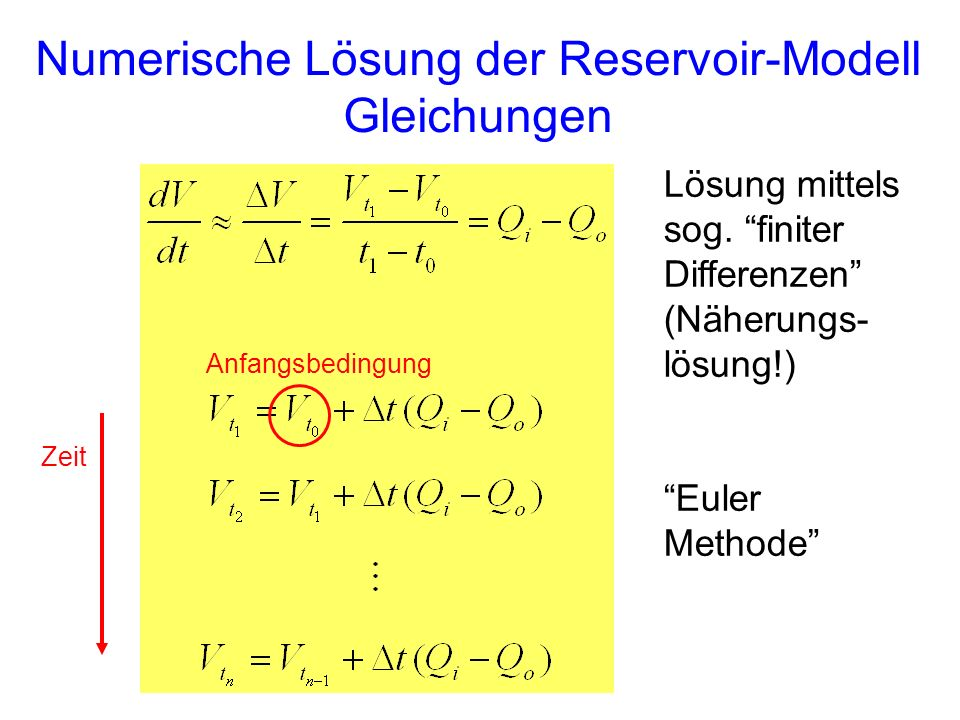 Numerische Lösung der Reservoir-Modell Gleichungen