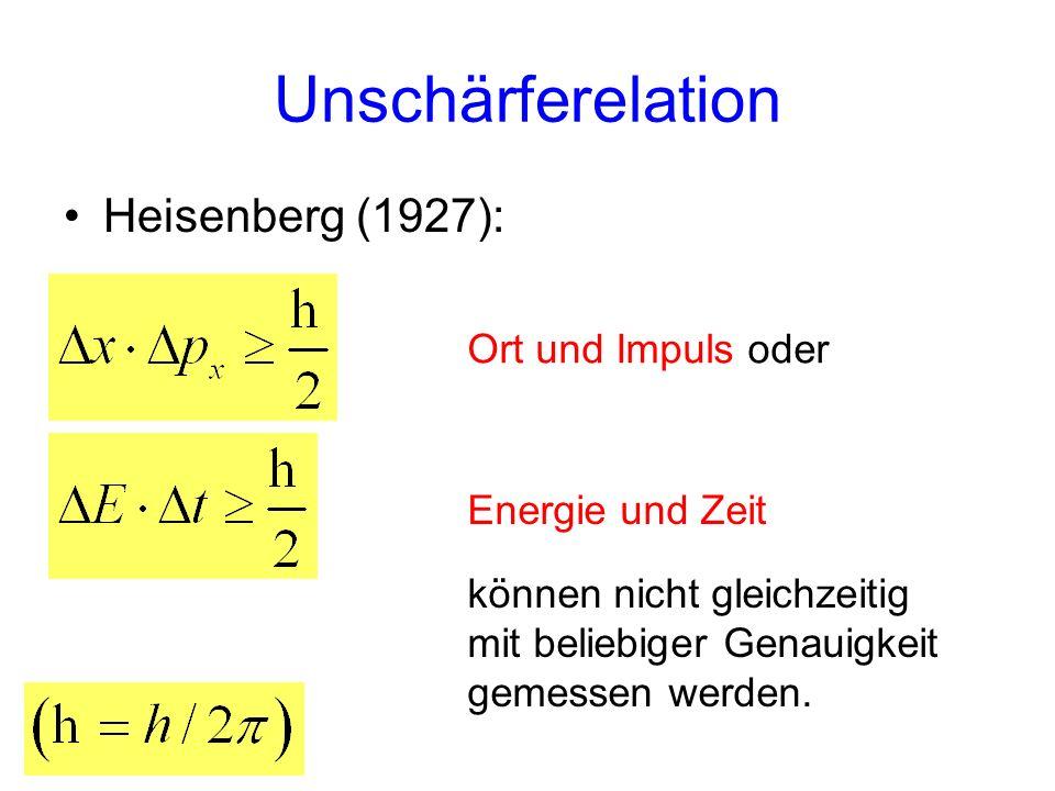 Unschärferelation Heisenberg (1927): Ort und Impuls oder
