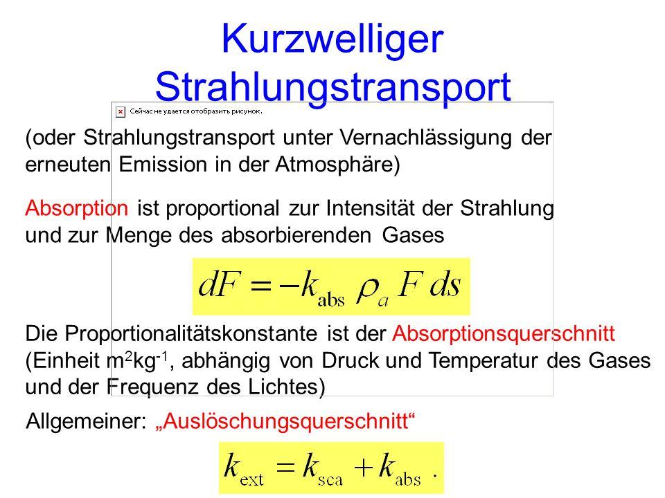 Kurzwelliger Strahlungstransport