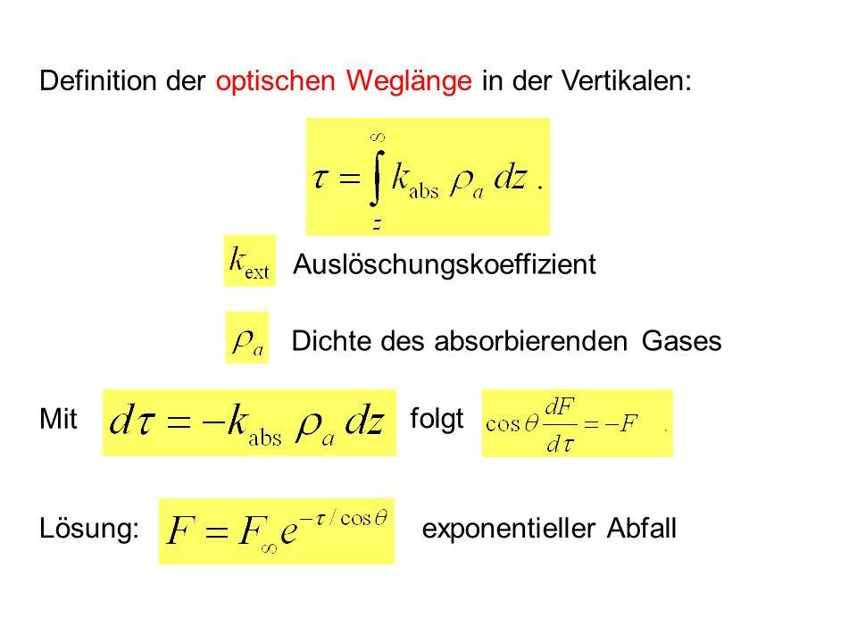 Definition der optischen Weglänge in der Vertikalen: