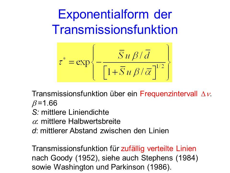 Exponentialform der Transmissionsfunktion