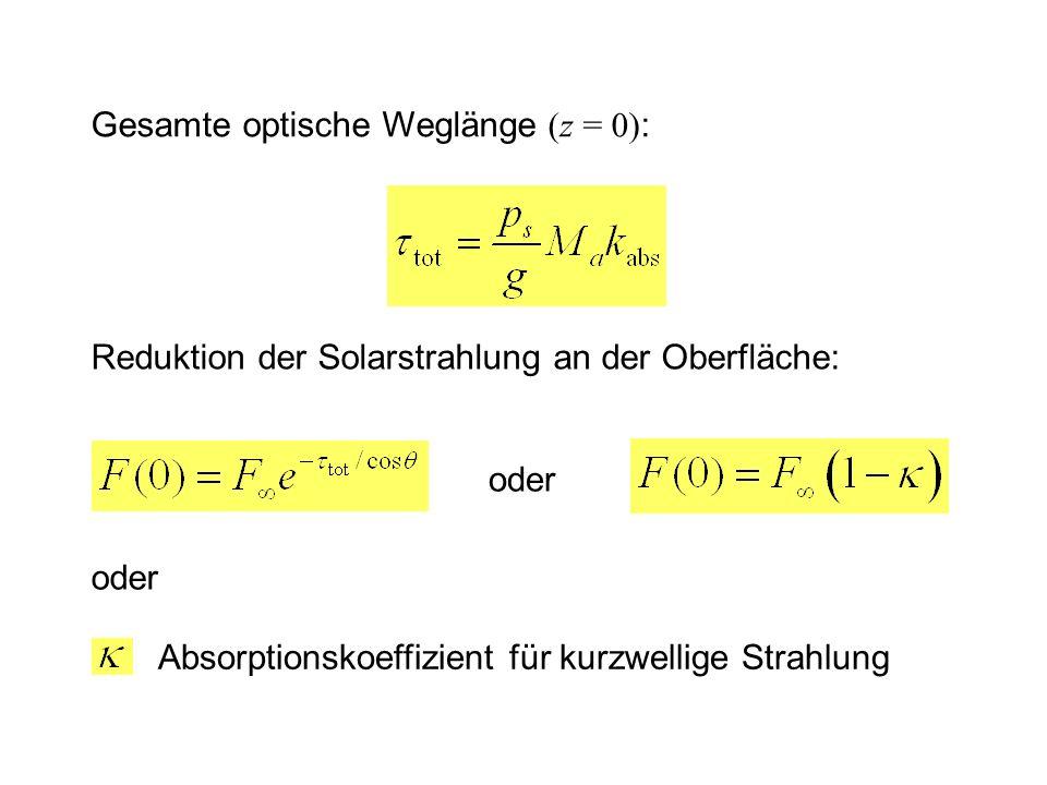 Gesamte optische Weglänge (z = 0):