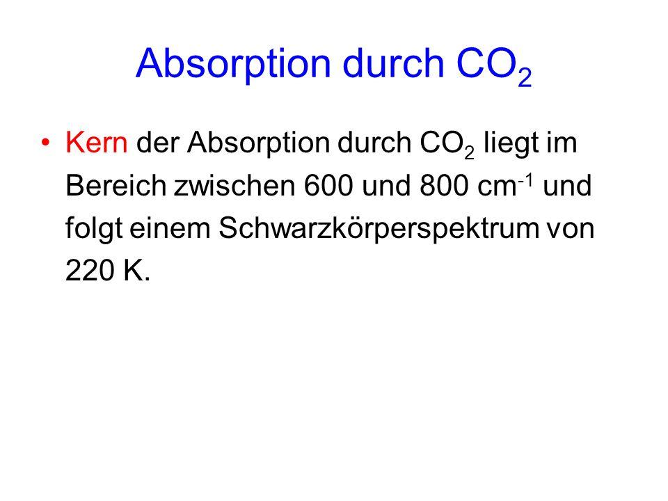 Absorption durch CO2 Kern der Absorption durch CO2 liegt im Bereich zwischen 600 und 800 cm-1 und folgt einem Schwarzkörperspektrum von 220 K.