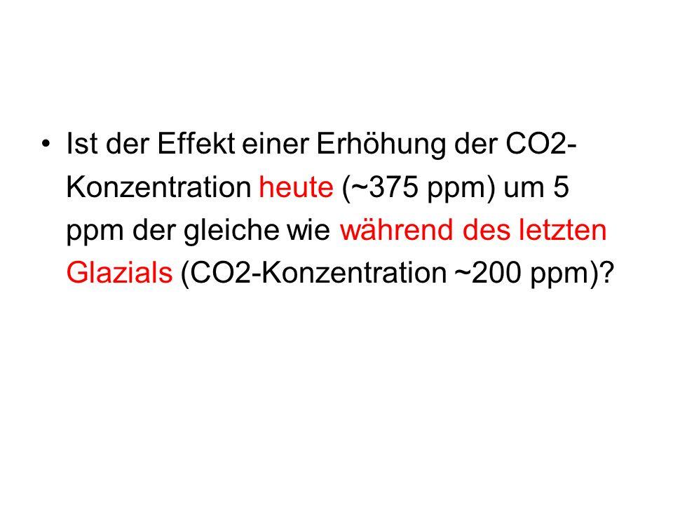Ist der Effekt einer Erhöhung der CO2-Konzentration heute (~375 ppm) um 5 ppm der gleiche wie während des letzten Glazials (CO2-Konzentration ~200 ppm)