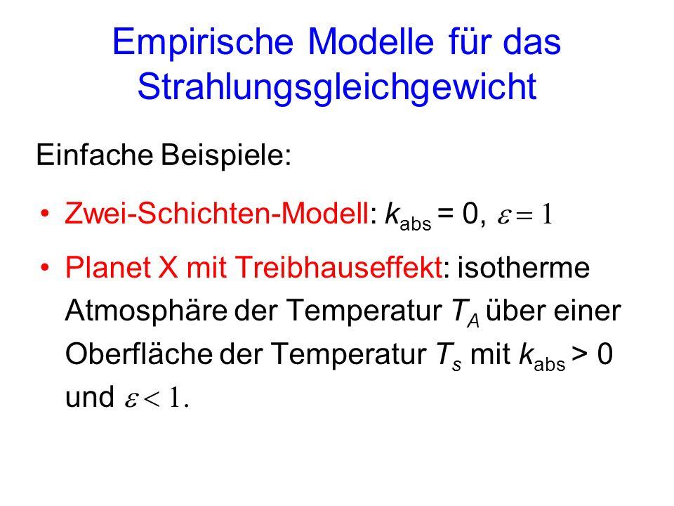 Empirische Modelle für das Strahlungsgleichgewicht