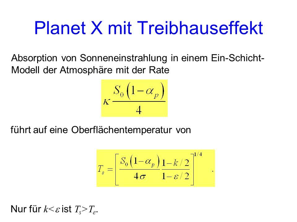 Planet X mit Treibhauseffekt