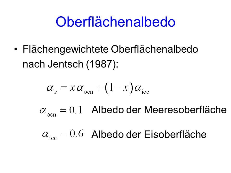 Oberflächenalbedo Flächengewichtete Oberflächenalbedo nach Jentsch (1987): Albedo der Meeresoberfläche.