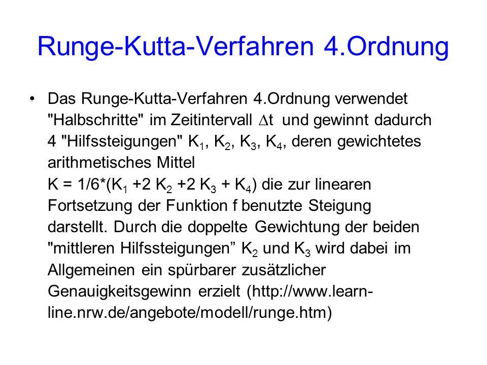 Runge-Kutta-Verfahren 4.Ordnung