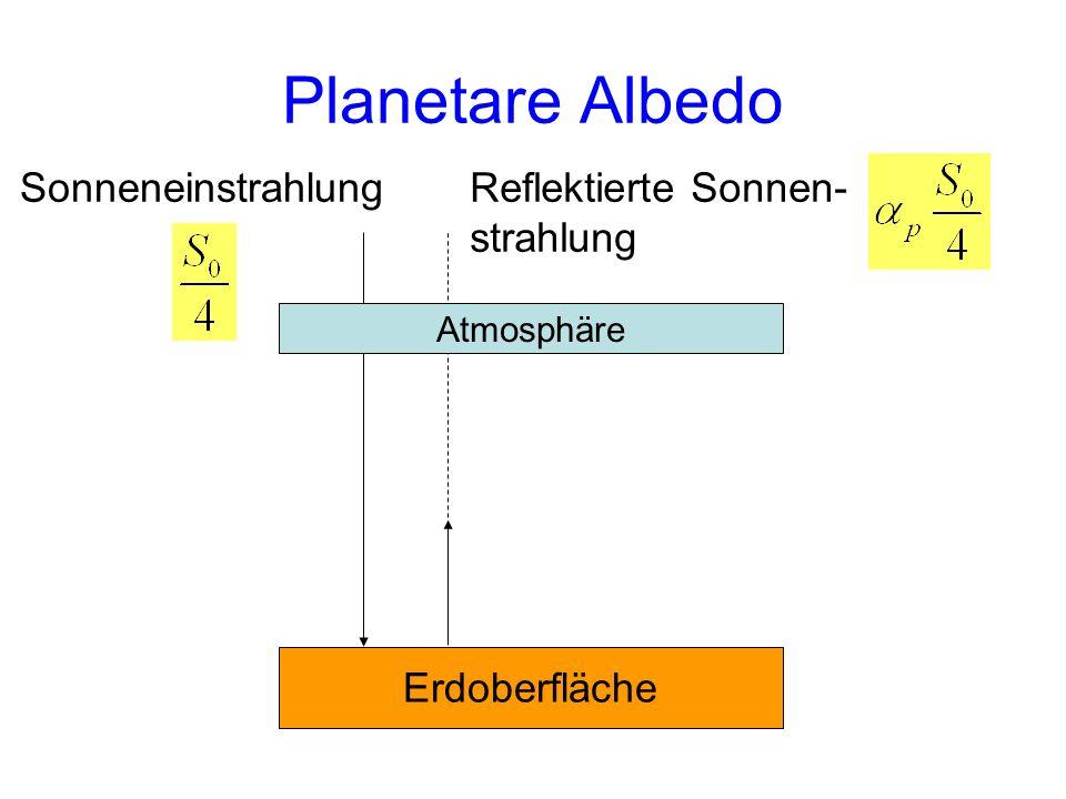Planetare Albedo Sonneneinstrahlung Reflektierte Sonnen-strahlung