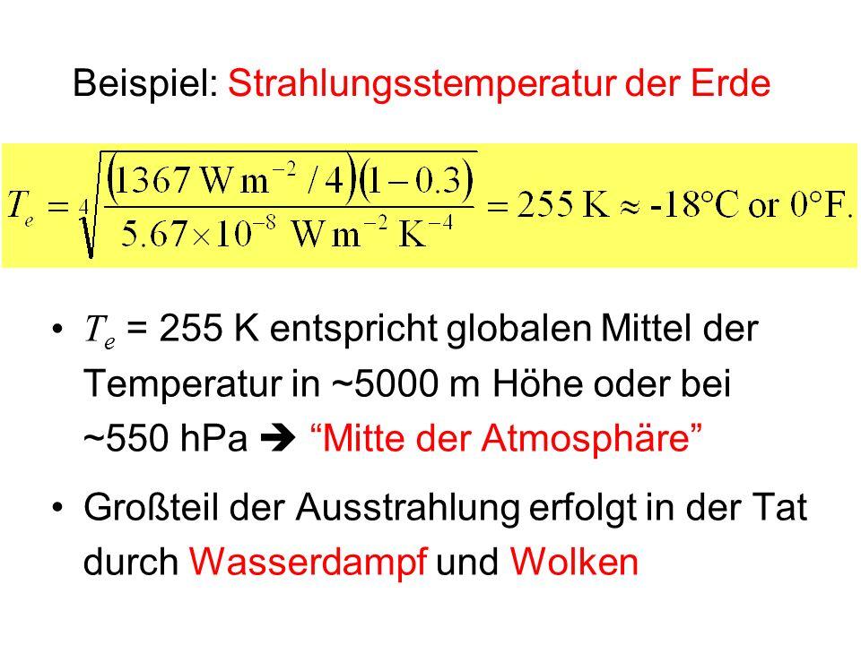Beispiel: Strahlungsstemperatur der Erde
