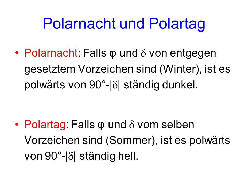 Polarnacht und Polartag