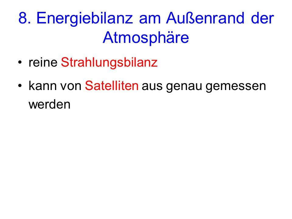 8. Energiebilanz am Außenrand der Atmosphäre