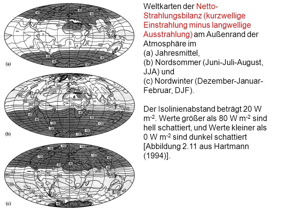 Weltkarten der Netto-Strahlungsbilanz (kurzwellige Einstrahlung minus langwellige Ausstrahlung) am Außenrand der Atmosphäre im