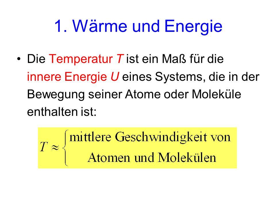 1. Wärme und Energie