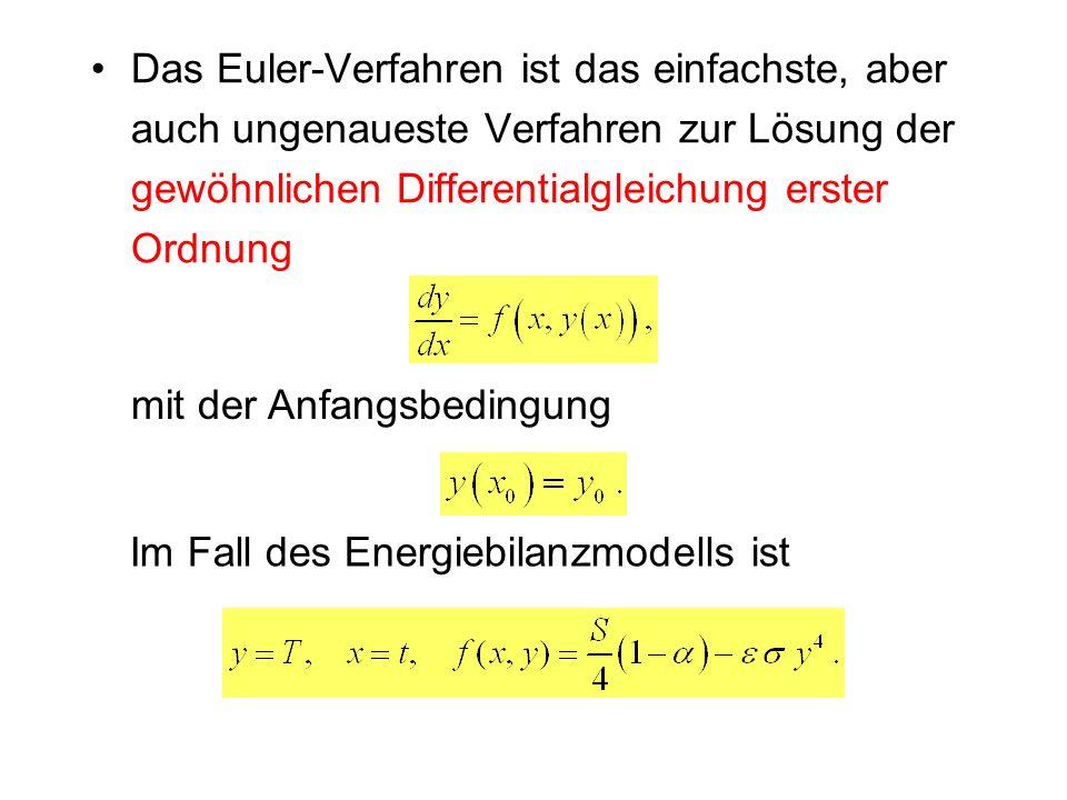 Das Euler-Verfahren ist das einfachste, aber auch ungenaueste Verfahren zur Lösung der gewöhnlichen Differentialgleichung erster Ordnung