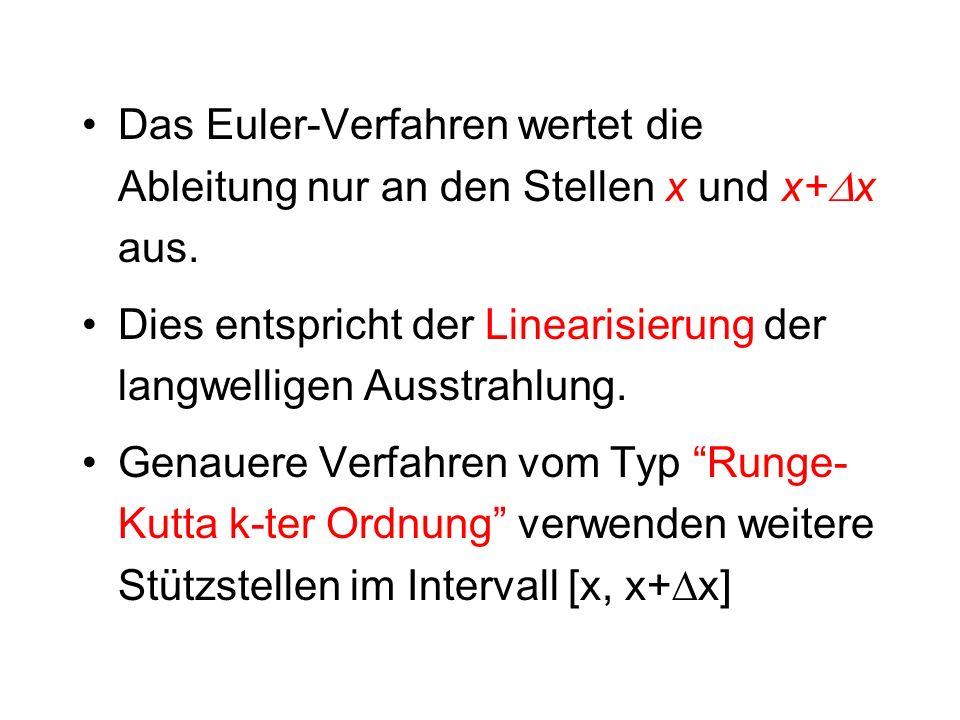Das Euler-Verfahren wertet die Ableitung nur an den Stellen x und x+Dx aus.