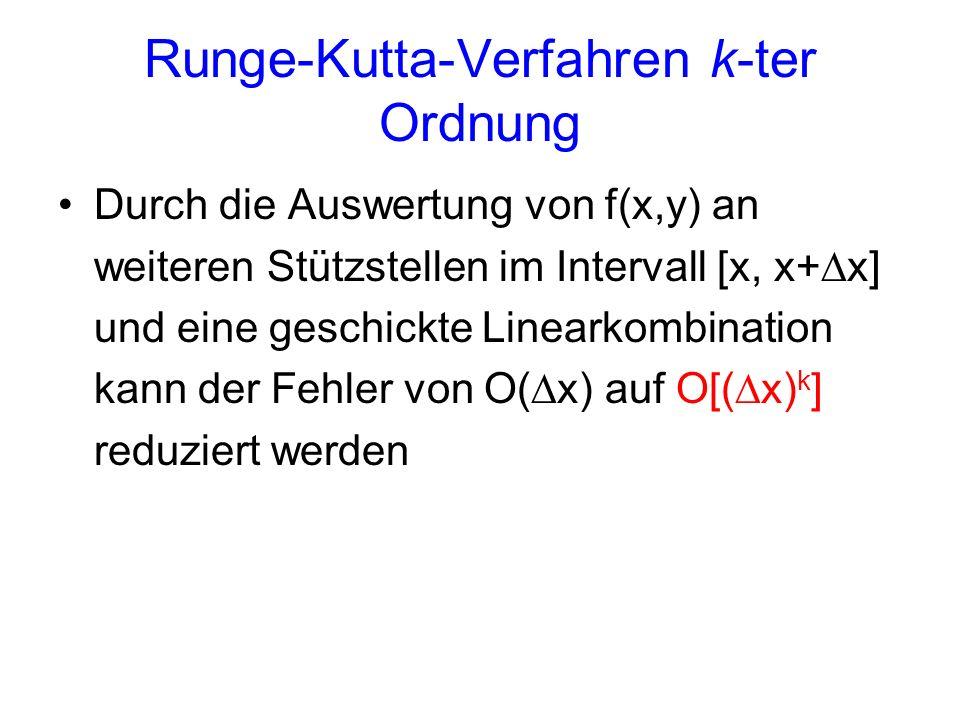 Runge-Kutta-Verfahren k-ter Ordnung