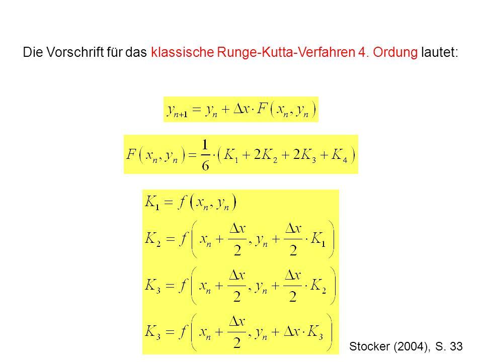 Die Vorschrift für das klassische Runge-Kutta-Verfahren 4