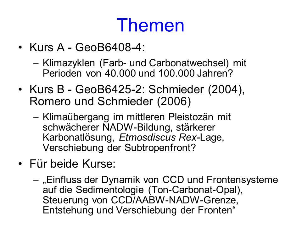 Themen Kurs A - GeoB6408-4: Klimazyklen (Farb- und Carbonatwechsel) mit Perioden von 40.000 und 100.000 Jahren