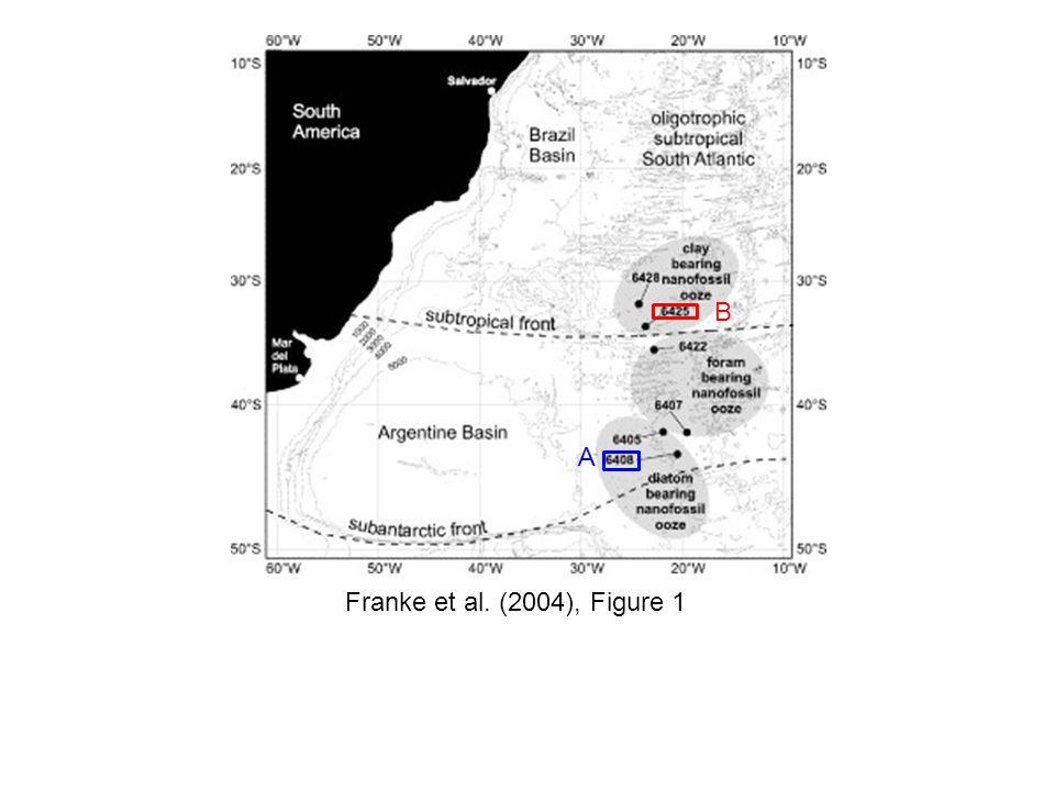 B A Franke et al. (2004), Figure 1