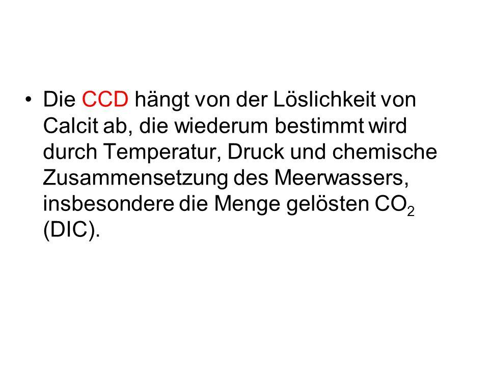 Die CCD hängt von der Löslichkeit von Calcit ab, die wiederum bestimmt wird durch Temperatur, Druck und chemische Zusammensetzung des Meerwassers, insbesondere die Menge gelösten CO2 (DIC).