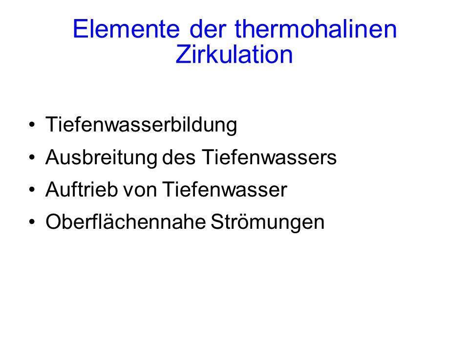 Elemente der thermohalinen Zirkulation