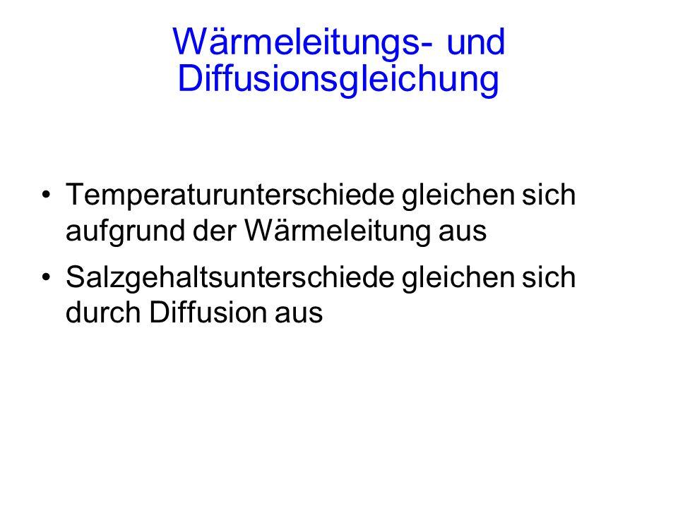 Wärmeleitungs- und Diffusionsgleichung