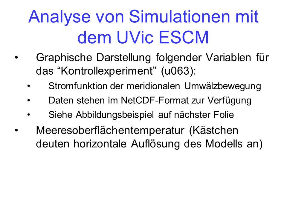 Analyse von Simulationen mit dem UVic ESCM